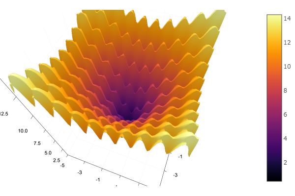 Julia и метод покоординатного спуска - 27