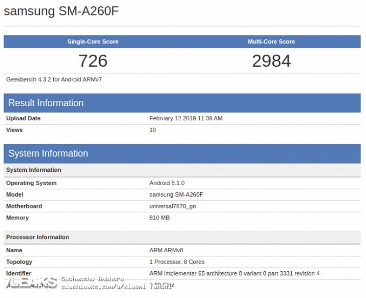 Samsung готовит максимально дешевый смартфон с 1 ГБ ОЗУ