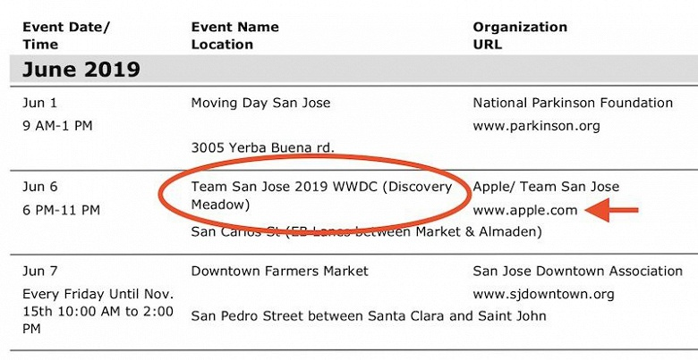 Конференция Apple для разработчиков WWDC 2019 пройдет 3-7 июня