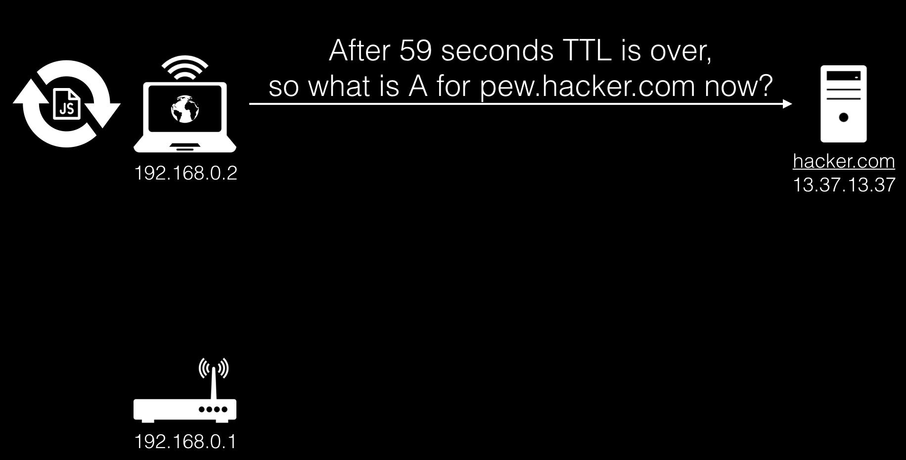 DNS rebinding в 2k19, или как по-настоящему вспотеть, посетив порносайт - 7