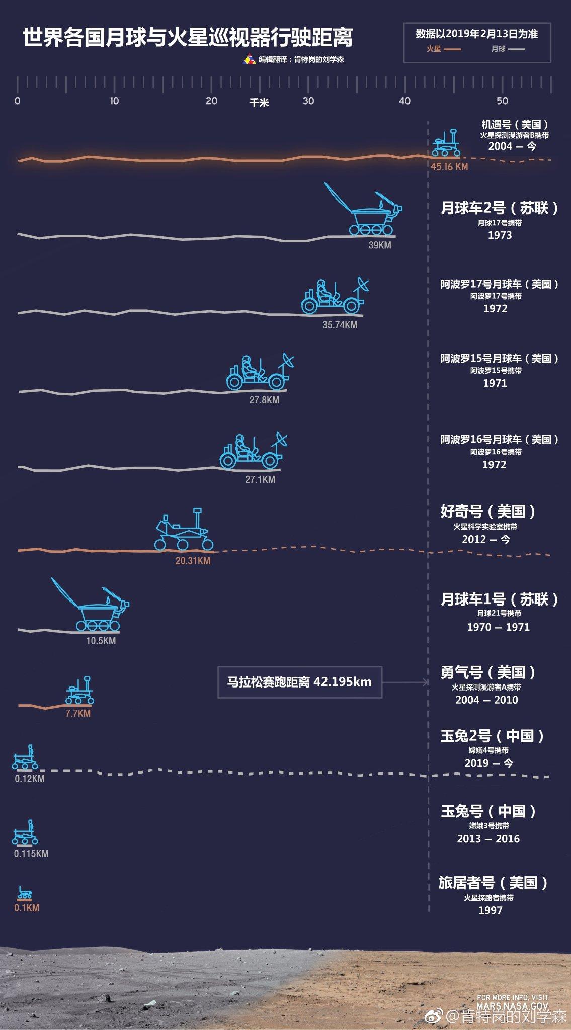 Китайский спускаемый модуль «Чанъэ-4» и ровер «Юйту-2» готовы ко второй ночи на обратной стороне Луны - 5