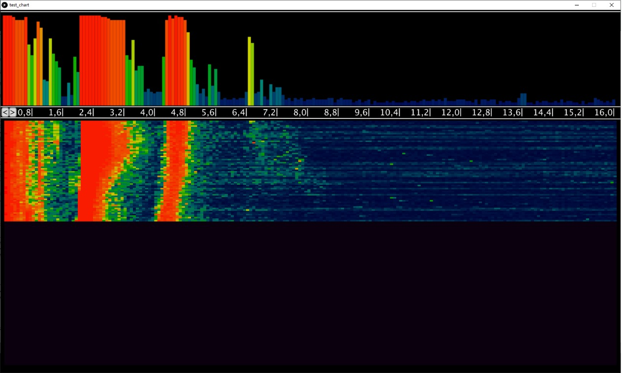 Модуль подводного ультразвукового дальномера - 9