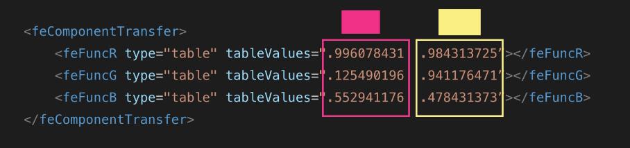 Эффекты фильтрации SVG. Часть 4. Двухцветные изображения при помощи feComponentTransfer - 6