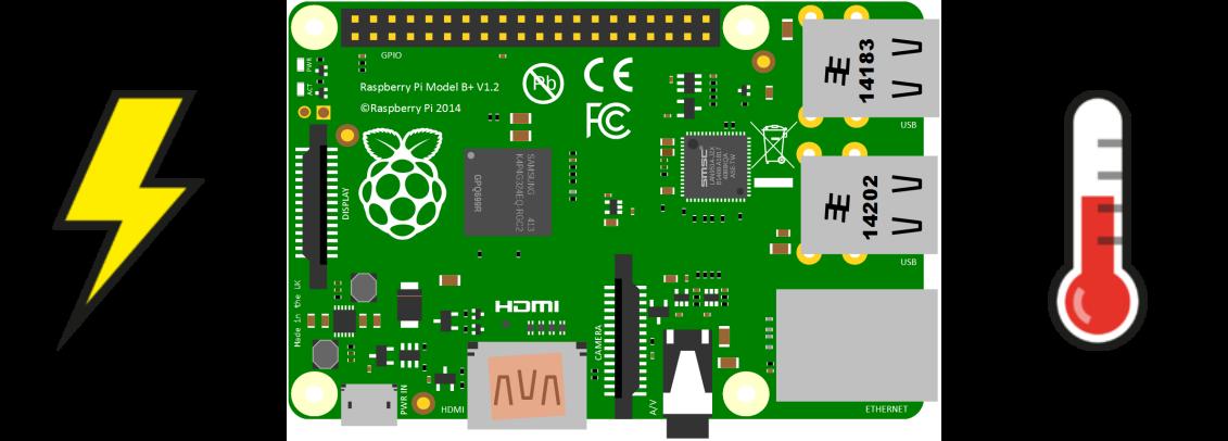Что не так с Raspberry Pi - 1