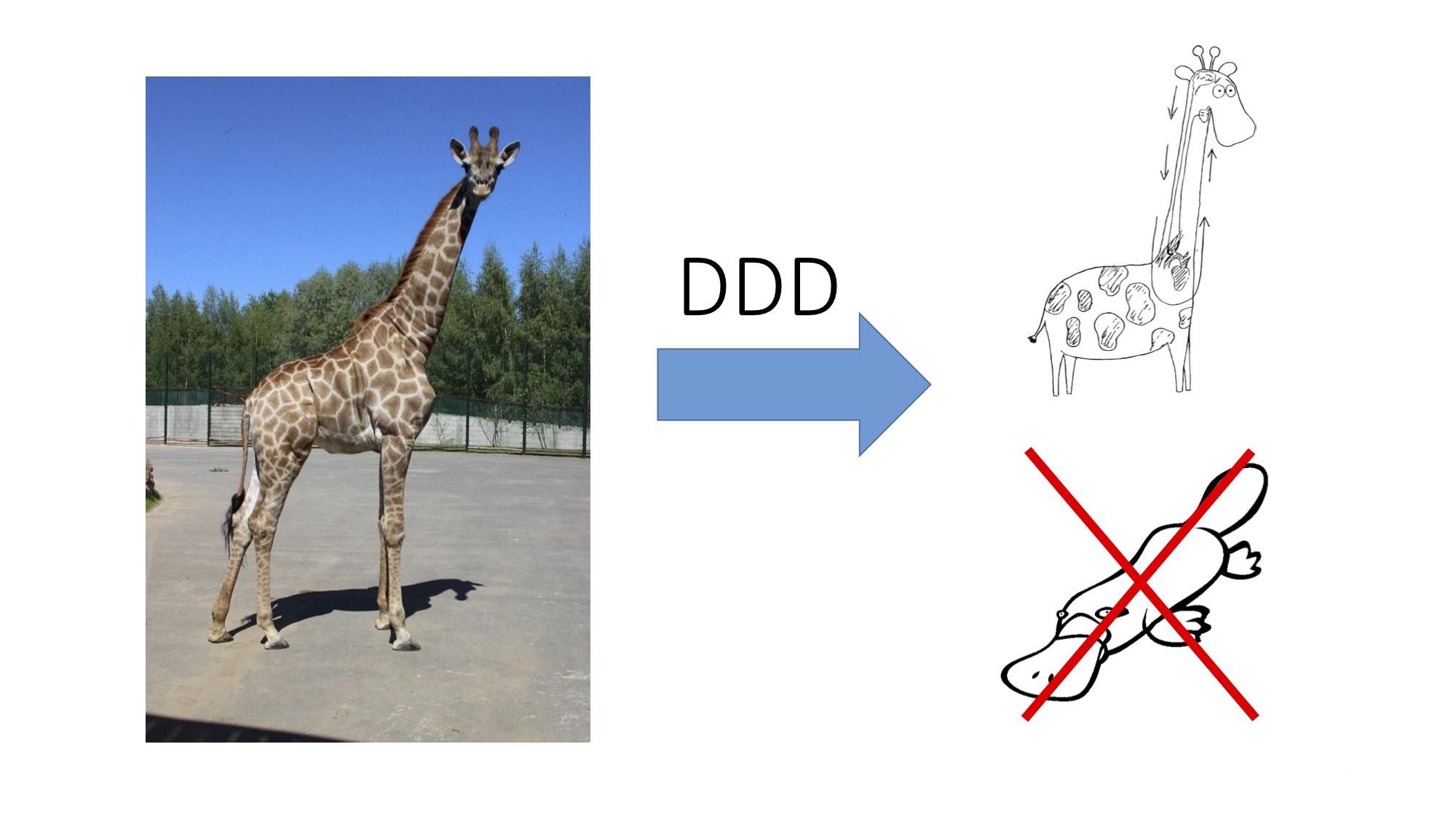Domain-driven design: рецепт для прагматика - 1