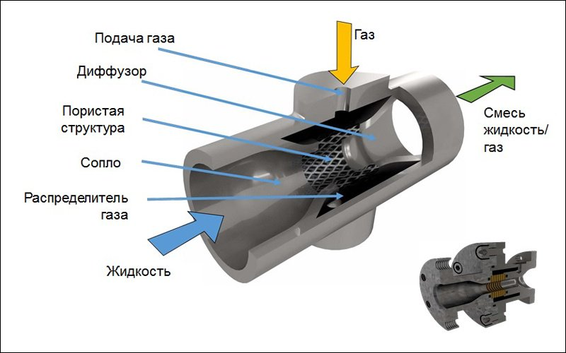 Аддитивные технологии и 3D-сканирование в машиностроении: 7 историй успеха - 3
