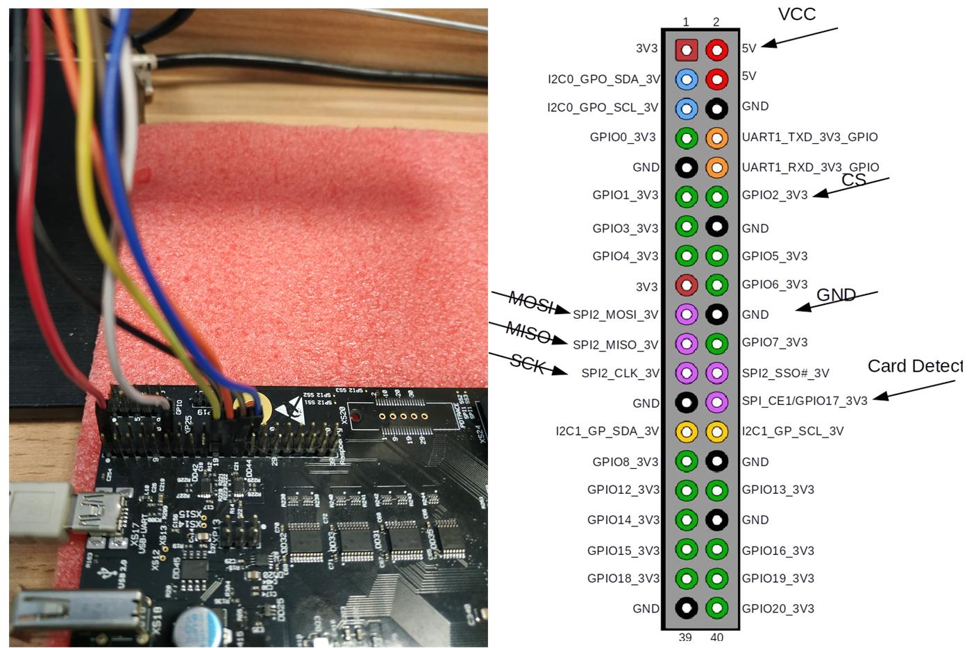 Апгрейд отладочной платы с процессором Baikal-T1: добавляем SD-карту - 3