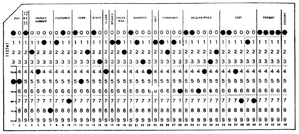 Бухгалтерские машины, IBM 1403, и почему 132 колонки – это стандарт для принтеров - 6