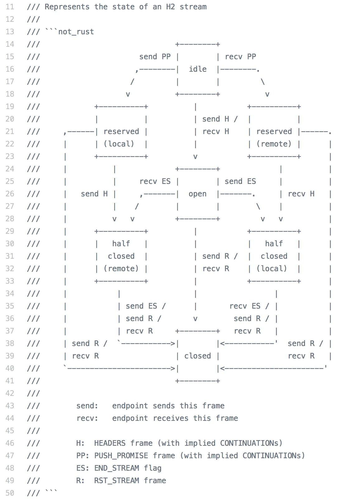 Объясняем код с помощью ASCII-арта - 10