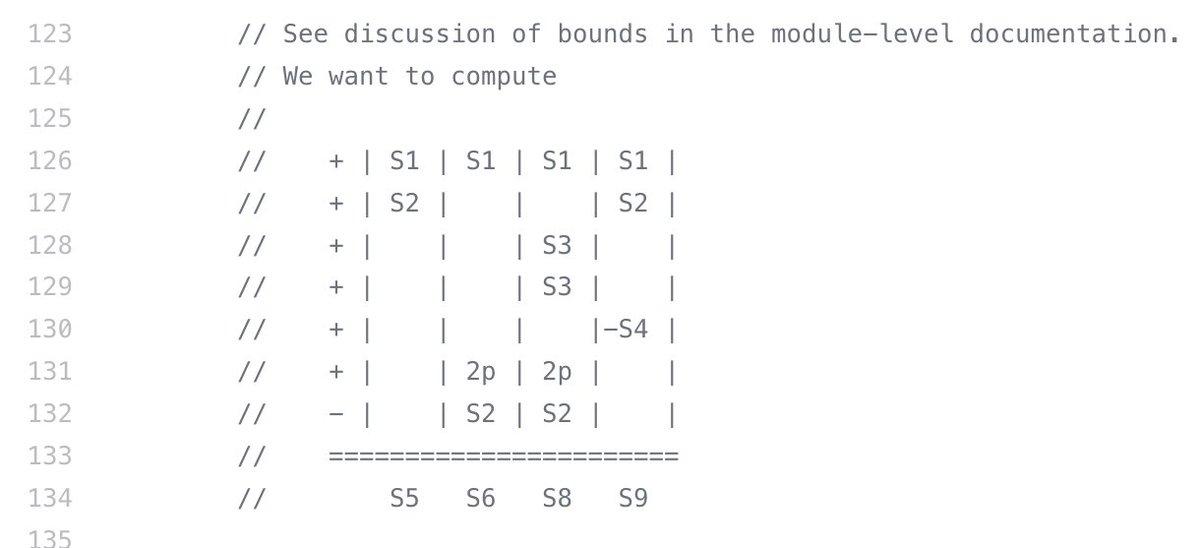 Объясняем код с помощью ASCII-арта - 12