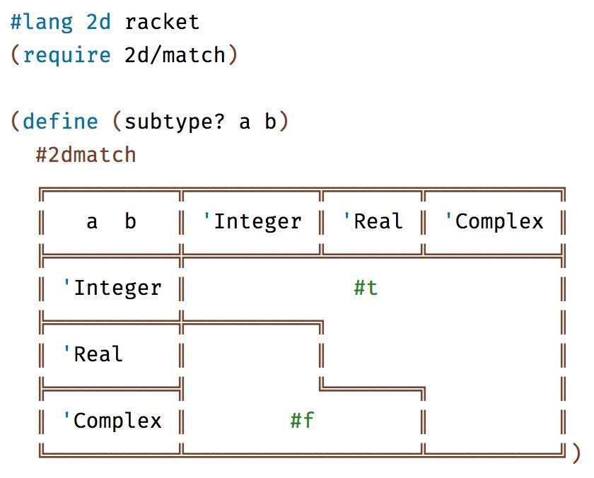 Объясняем код с помощью ASCII-арта - 16