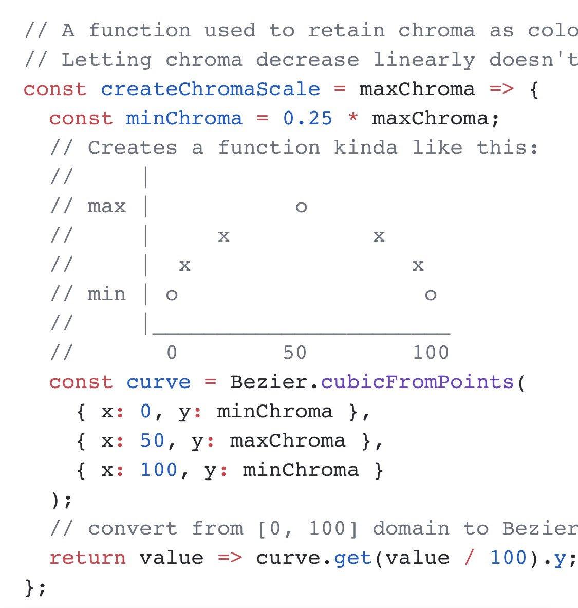 Объясняем код с помощью ASCII-арта - 19