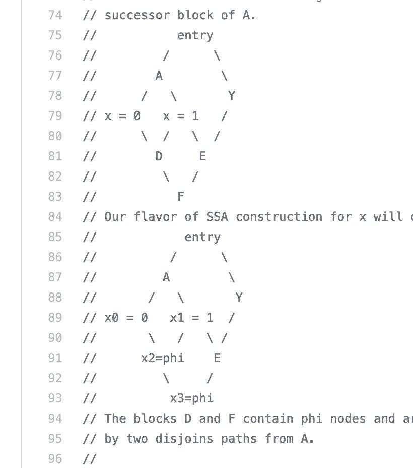 Объясняем код с помощью ASCII-арта - 2