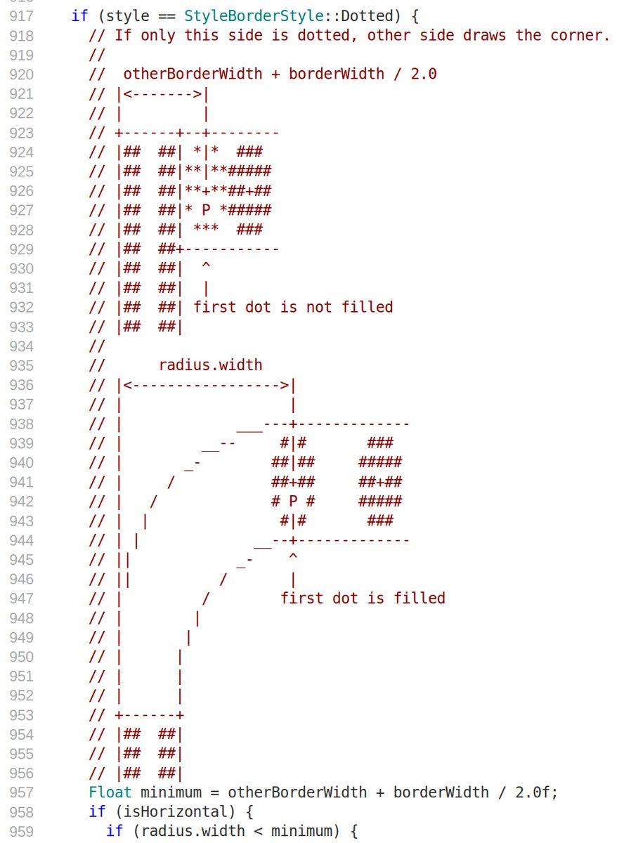 Объясняем код с помощью ASCII-арта - 25