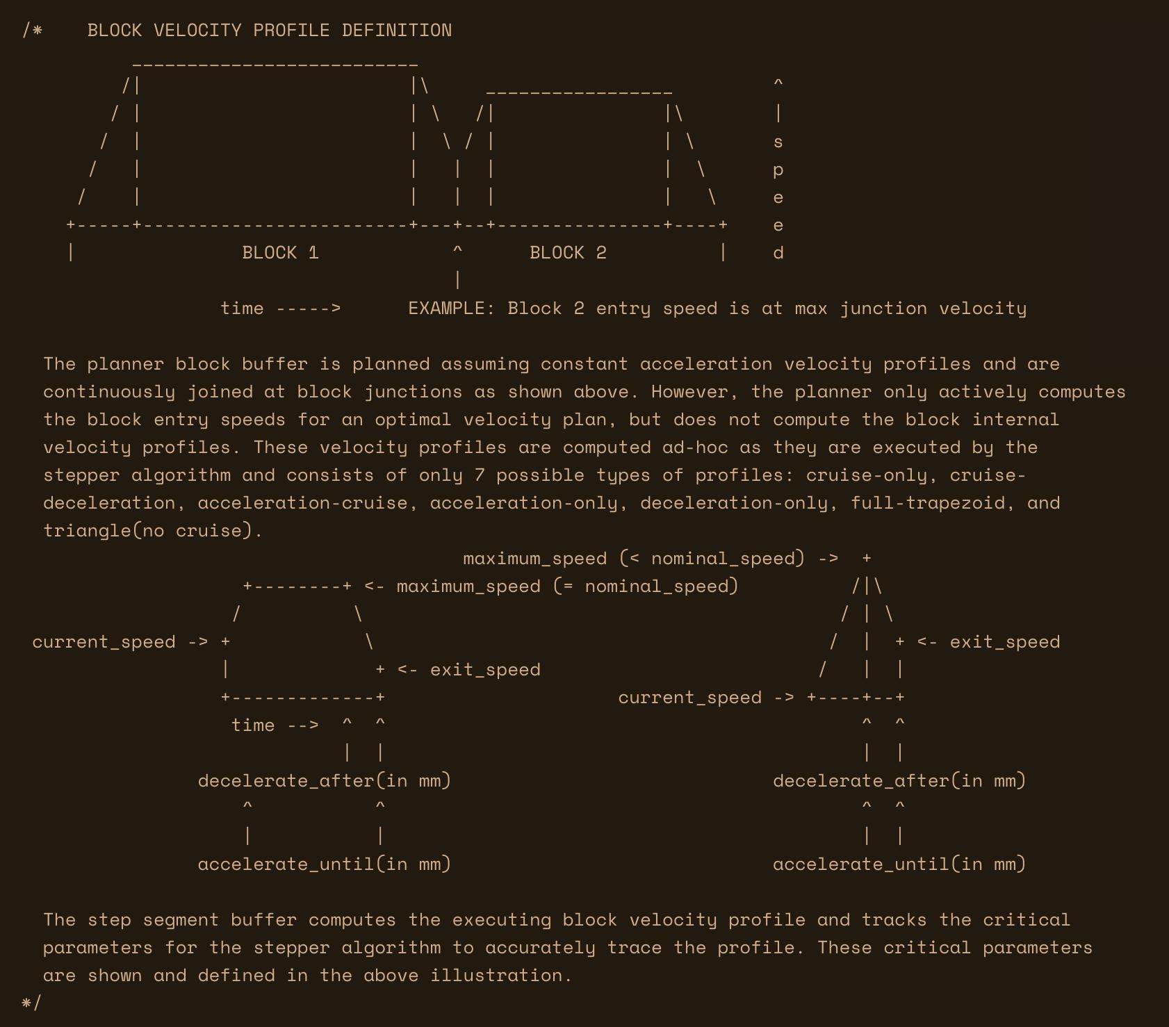 Объясняем код с помощью ASCII-арта - 27