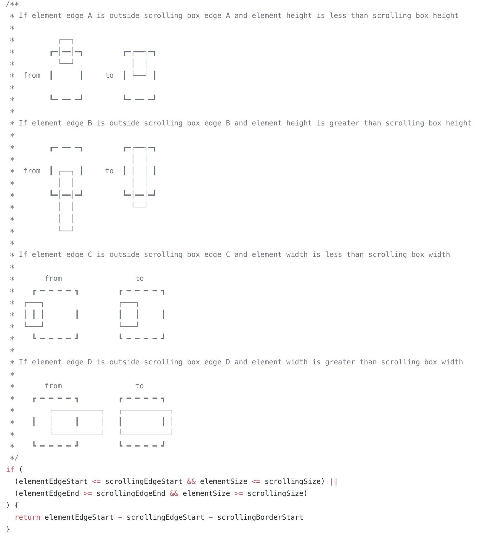 Объясняем код с помощью ASCII-арта - 28