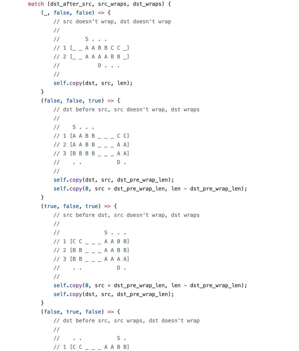 Объясняем код с помощью ASCII-арта - 5