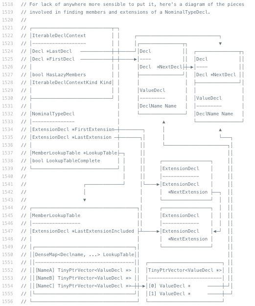 Объясняем код с помощью ASCII-арта - 6