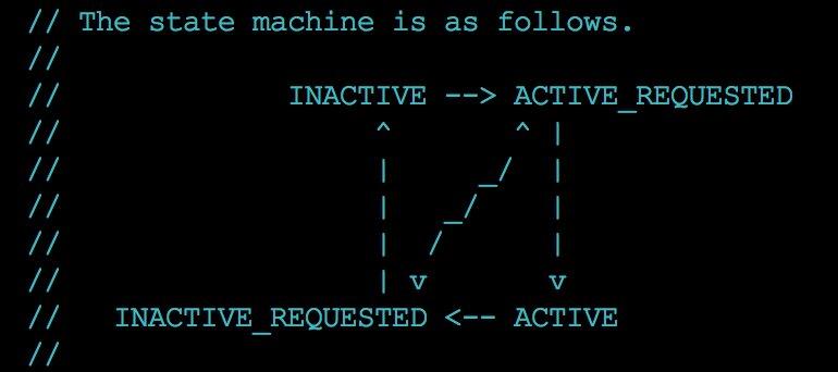 Объясняем код с помощью ASCII-арта - 8