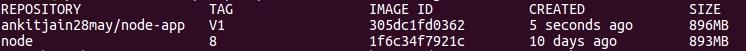 Профессиональная контейнеризация Node.js-приложений с помощью Docker - 2