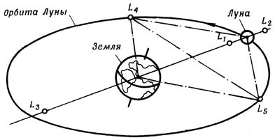 Интересные факты об истории Китайской лунной программы и космической миссии «Чанъэ-4» - 10