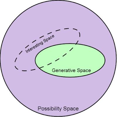 Шум Перлина, процедурная генерация контента и интересное пространство - 3