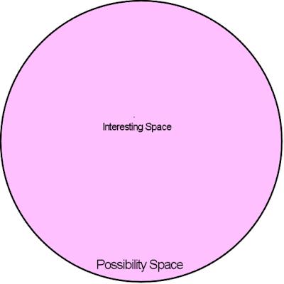 Шум Перлина, процедурная генерация контента и интересное пространство - 4