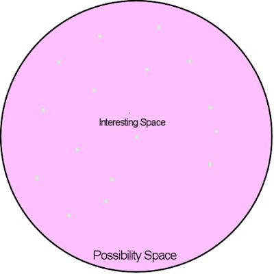 Шум Перлина, процедурная генерация контента и интересное пространство - 5