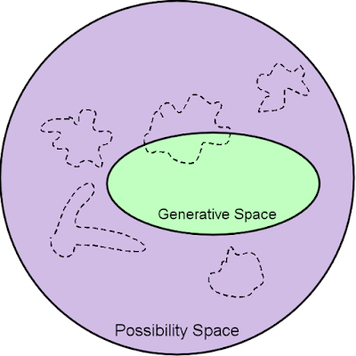 Шум Перлина, процедурная генерация контента и интересное пространство - 8