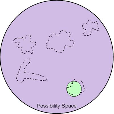 Шум Перлина, процедурная генерация контента и интересное пространство - 9