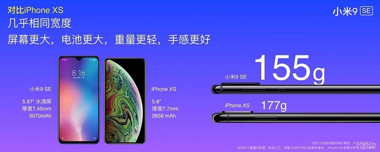 Удешевлённый флагман Xiaomi Mi 9 SE представлен официально