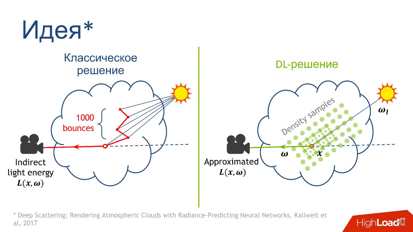 Как нейронные сети графике помогали - 3