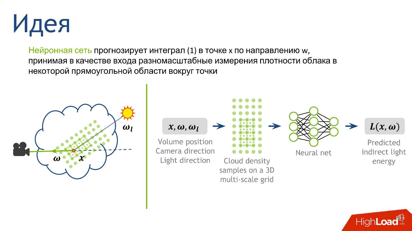 Как нейронные сети графике помогали - 4