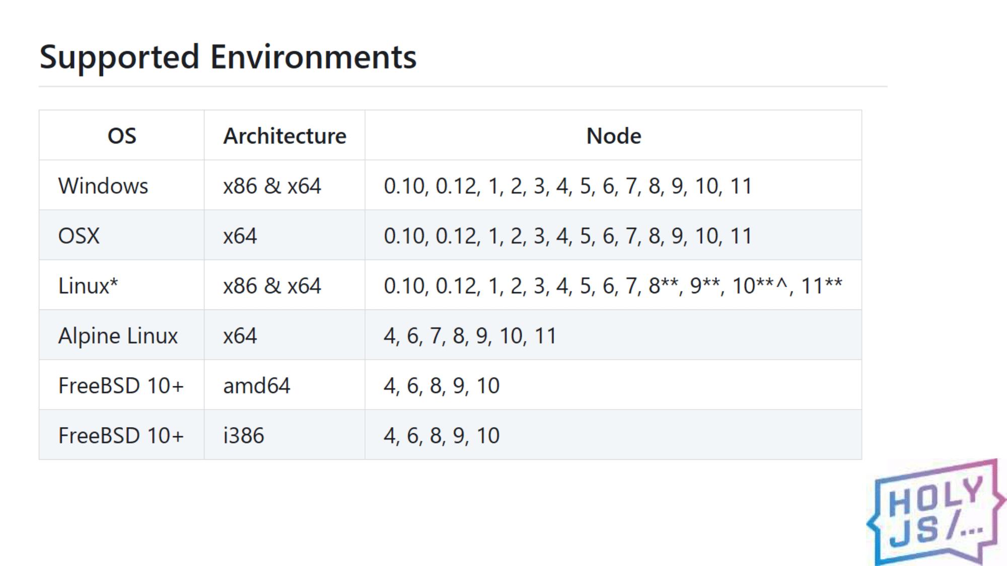 Разработка под WebAssembly: реальные грабли и примеры - 20