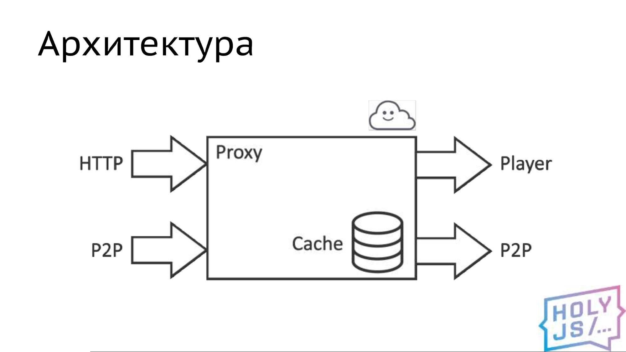 Разработка под WebAssembly: реальные грабли и примеры - 3