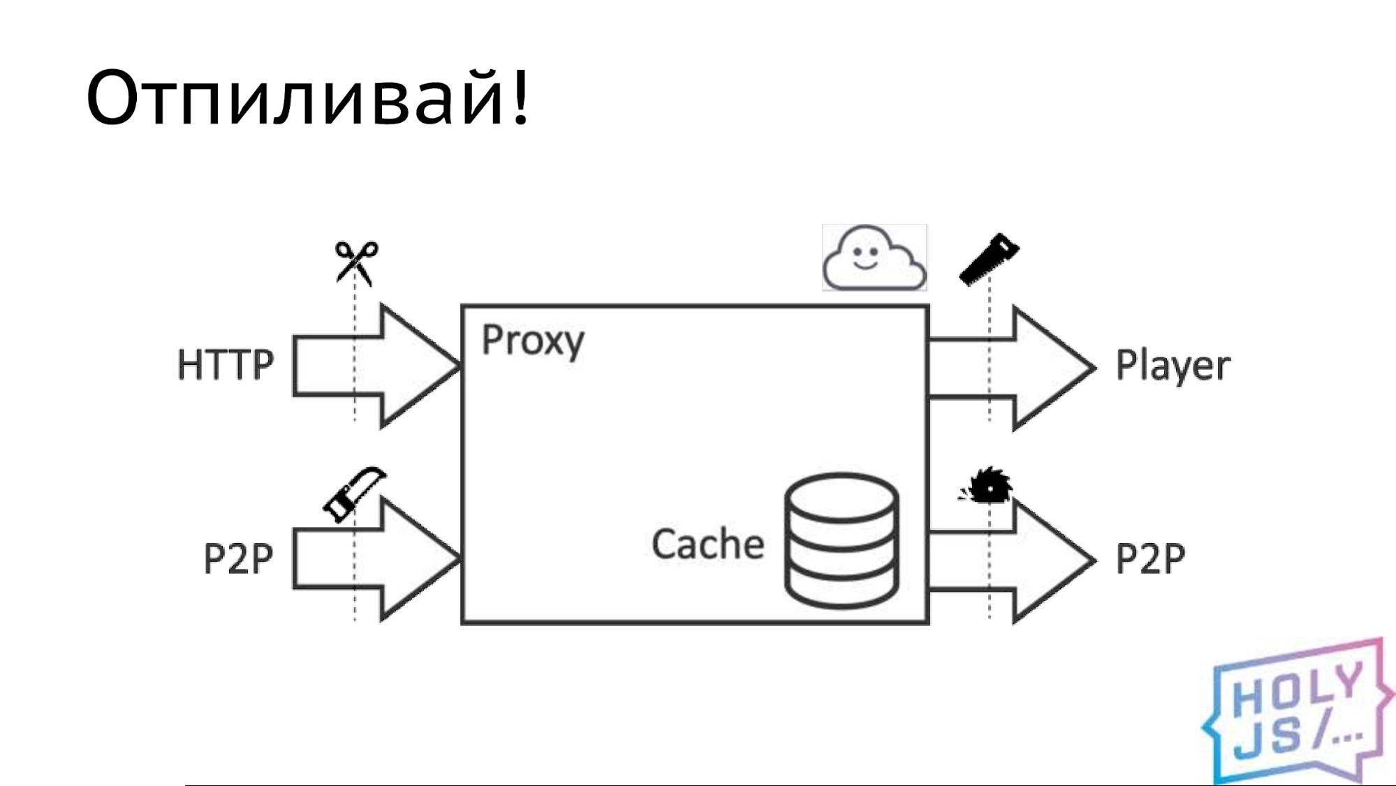 Разработка под WebAssembly: реальные грабли и примеры - 5