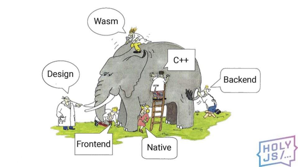 Разработка под WebAssembly: реальные грабли и примеры - 1