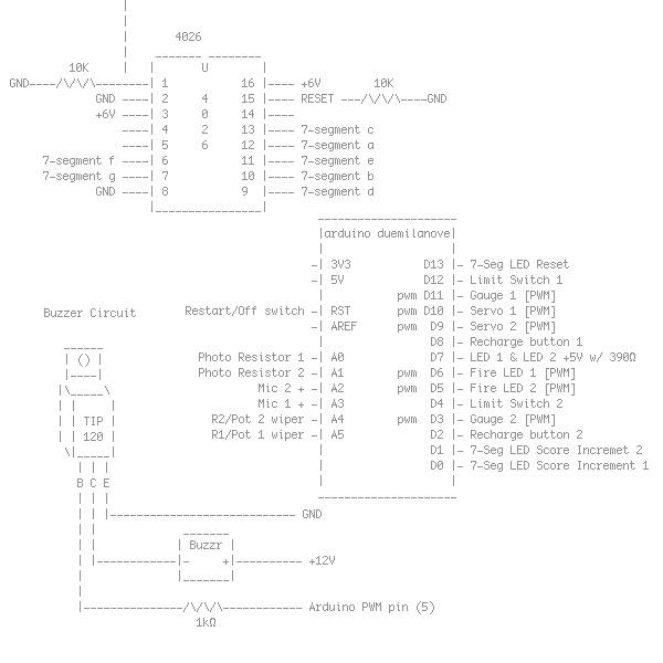 «Прикладной» ASCII-арт - 1