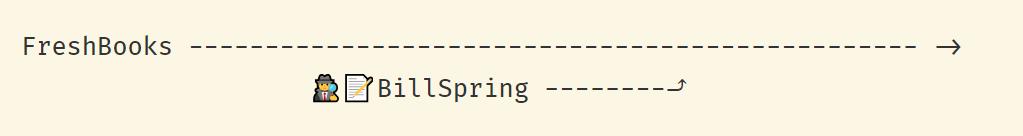 Шесть историй, как код переписали с нуля - 26