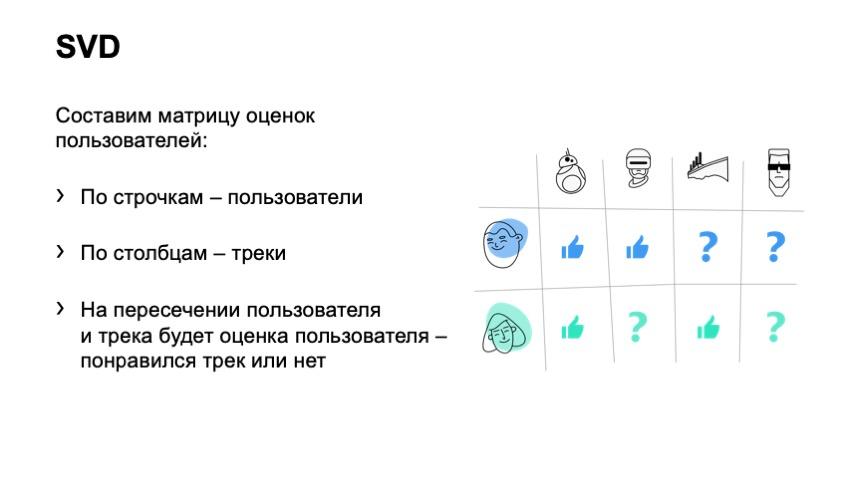 Как рекомендовать музыку, которую почти никто не слушал. Доклад Яндекса - 11