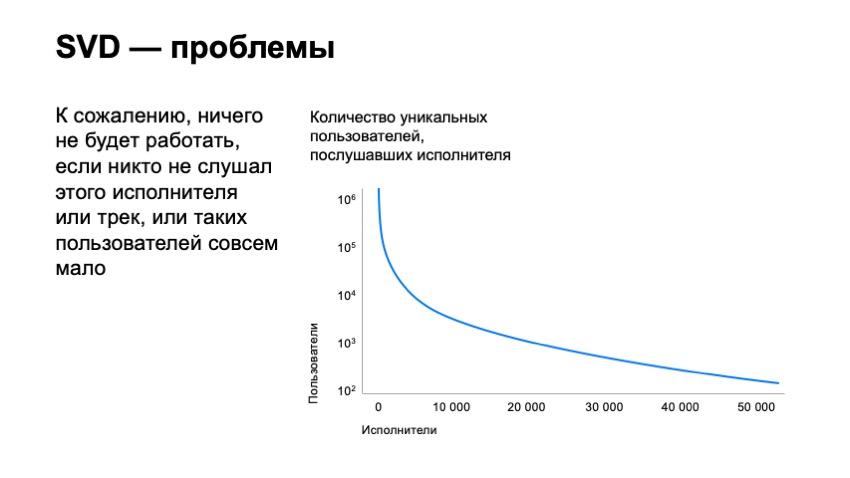 Как рекомендовать музыку, которую почти никто не слушал. Доклад Яндекса - 14