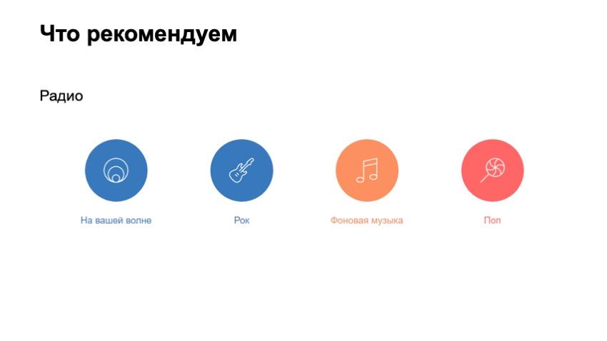 Как рекомендовать музыку, которую почти никто не слушал. Доклад Яндекса - 3
