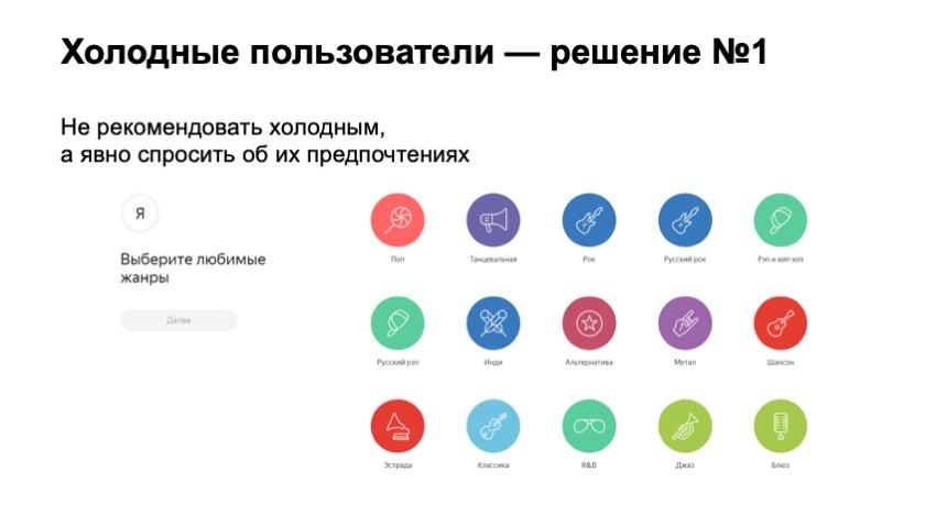 Как рекомендовать музыку, которую почти никто не слушал. Доклад Яндекса - 5