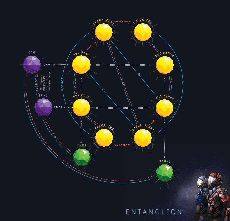 Entanglion — Hаskell среди настолок - 3