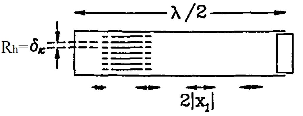 Основы термоакустики - 10