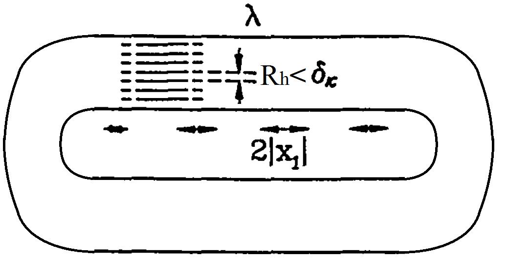 Основы термоакустики - 11
