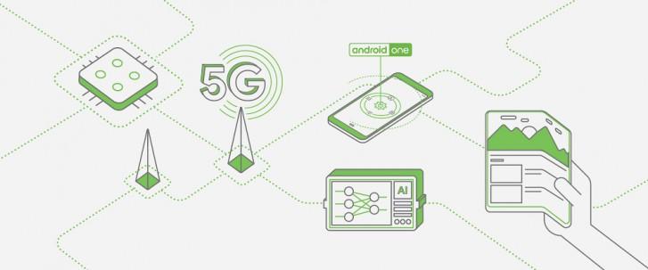 Рост 250% за год. Google рассказала об успехе программы Android One