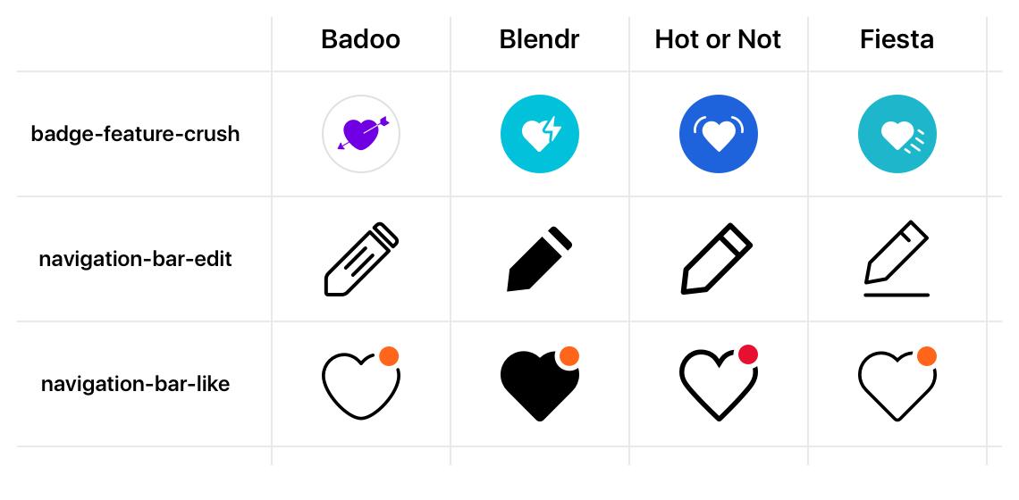 Sketch + Node.js: генерируем иконки для множества платформ и брендов - 11