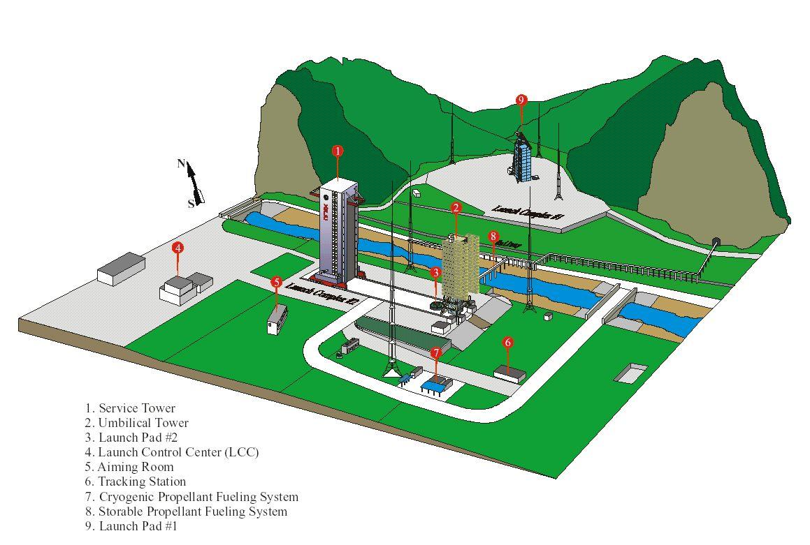 Суровая рабочая реальность — Китайский космодром Сичан (Xichang Satellite Launch Center — XSLC) - 4