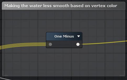 Стильный водопад из RiME в игровом движке: делаем водяной поток - 16